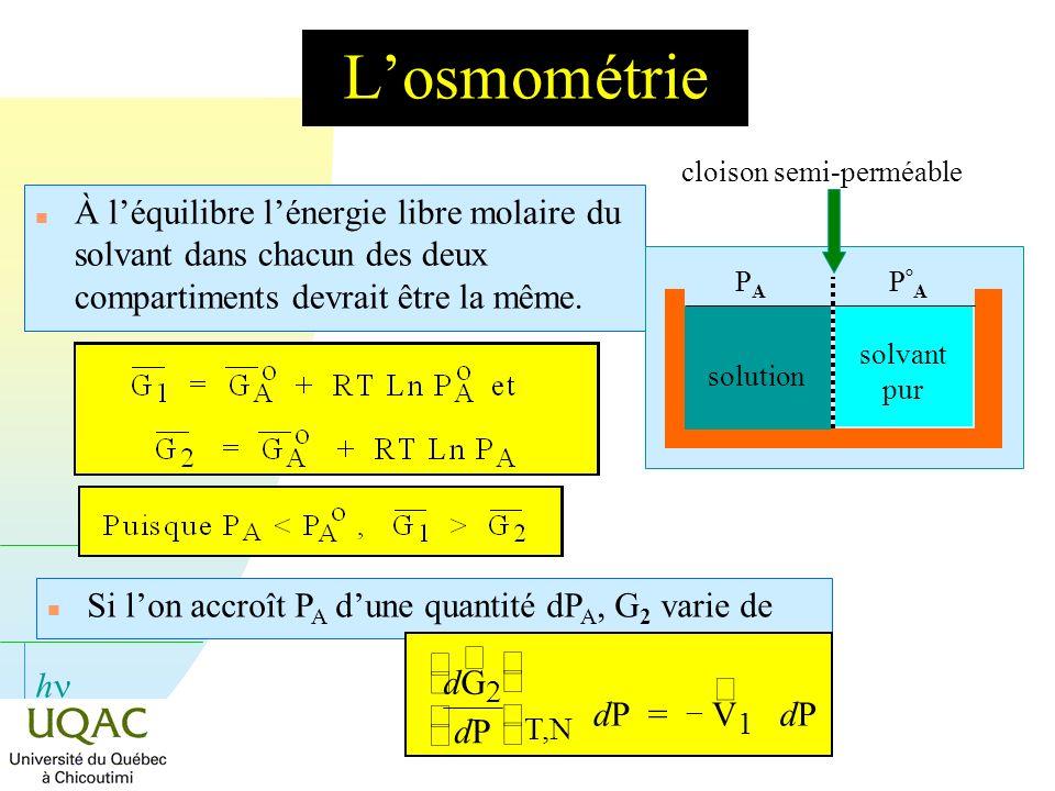 L'osmométrie cloison semi-perméable. À l'équilibre l'énergie libre molaire du solvant dans chacun des deux compartiments devrait être la même.