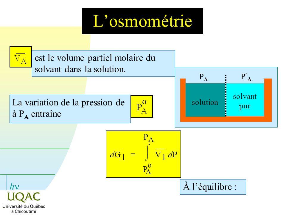 L'osmométrie est le volume partiel molaire du solvant dans la solution. solvant pur. solution. PA.