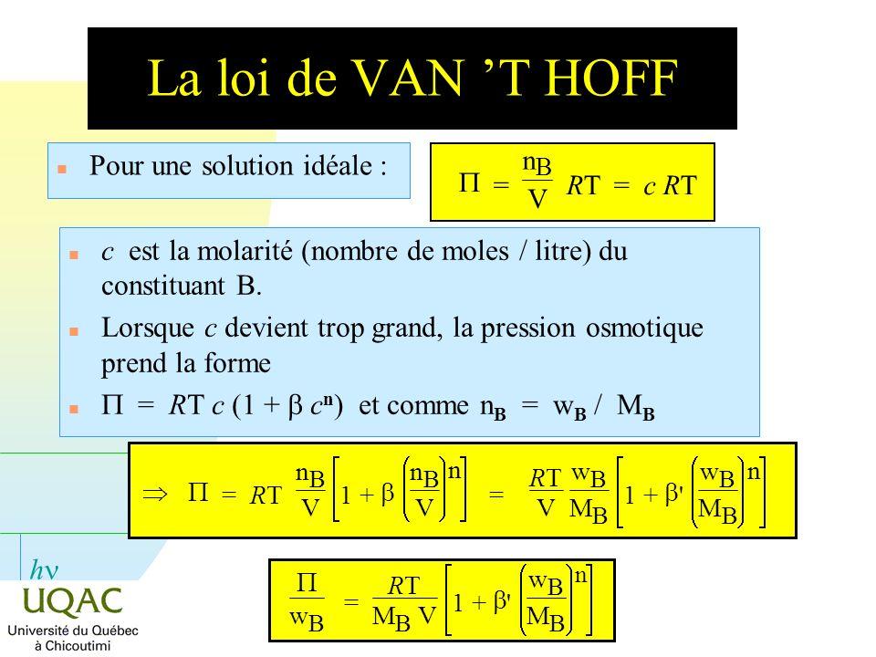 La loi de VAN 'T HOFF Pour une solution idéale :