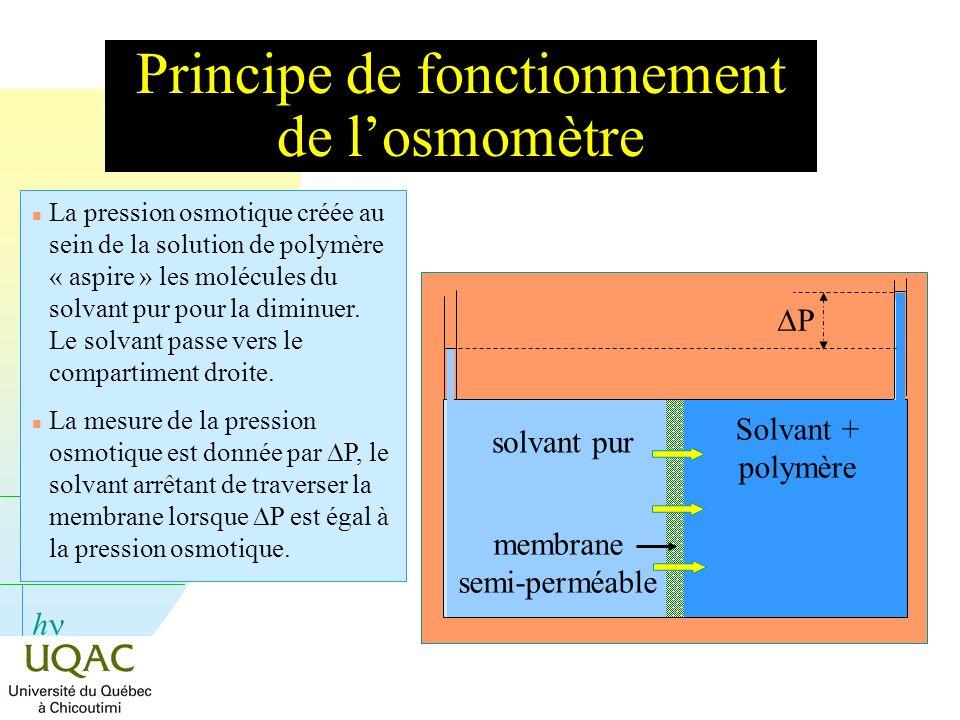 Principe de fonctionnement de l'osmomètre