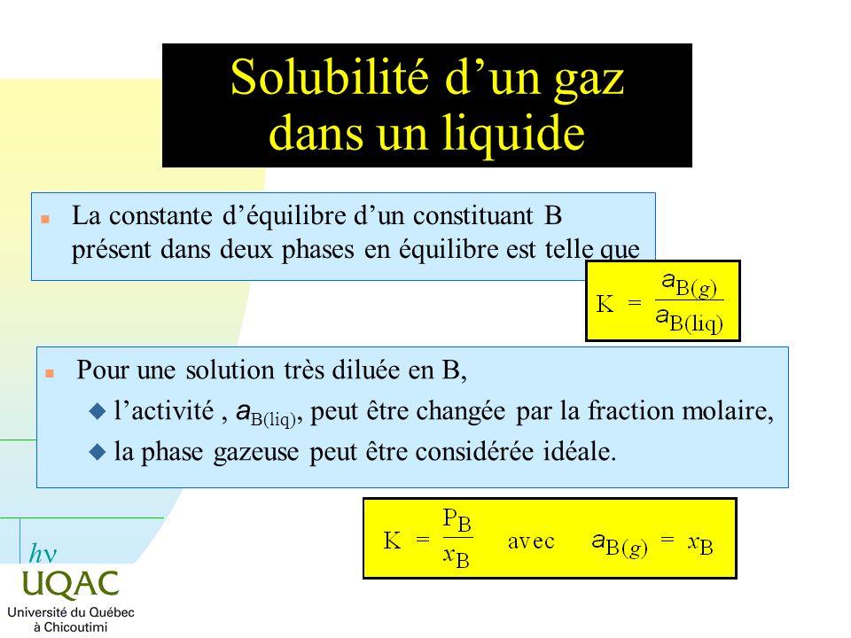 Solubilité d'un gaz dans un liquide