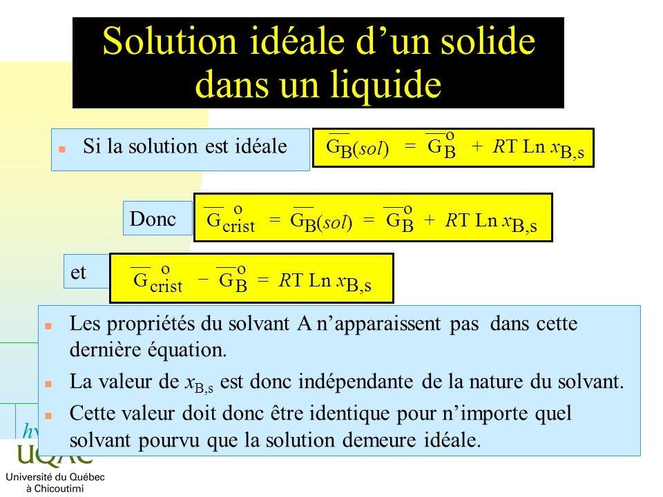 Solution idéale d'un solide dans un liquide