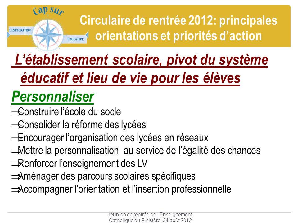Circulaire de rentrée 2012: principales orientations et priorités d'action