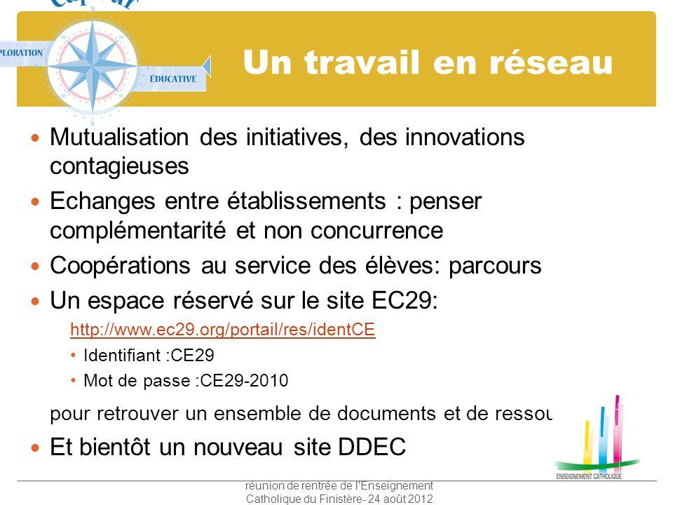 Un travail en réseau Mutualisation des initiatives, des innovations contagieuses.