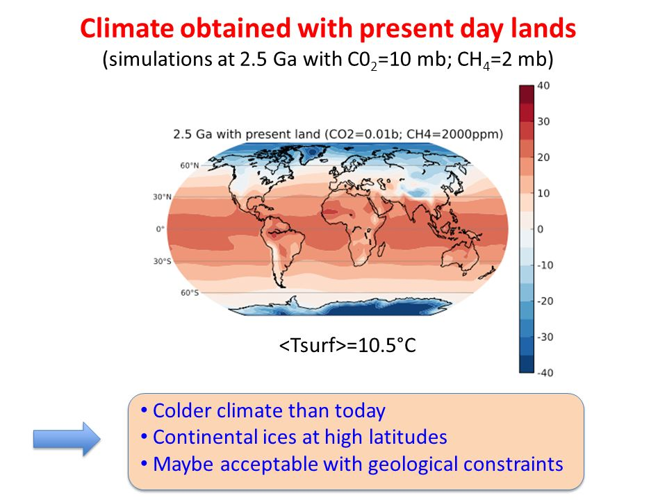 Climate obtained with present day lands (simulations at 2