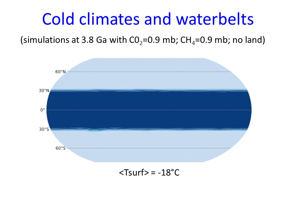 Cold climates and waterbelts