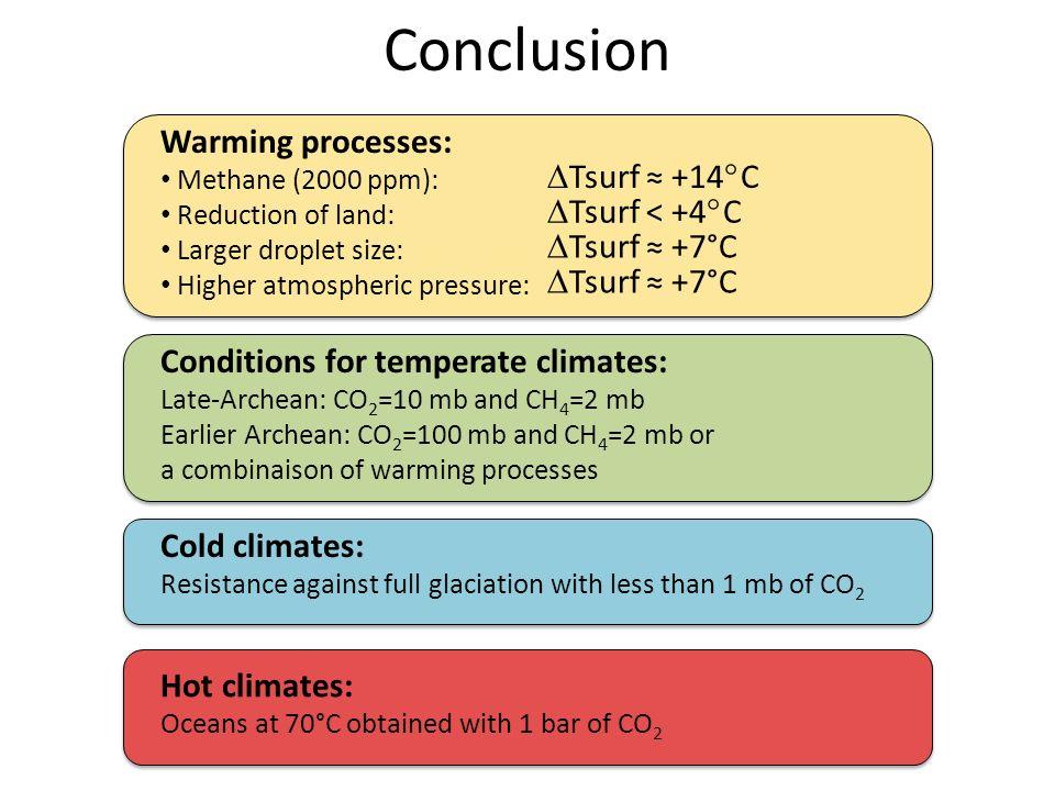 Conclusion Warming processes: DTsurf ≈ +14°C DTsurf < +4°C