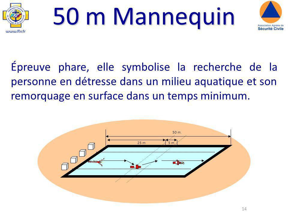 50 m Mannequin