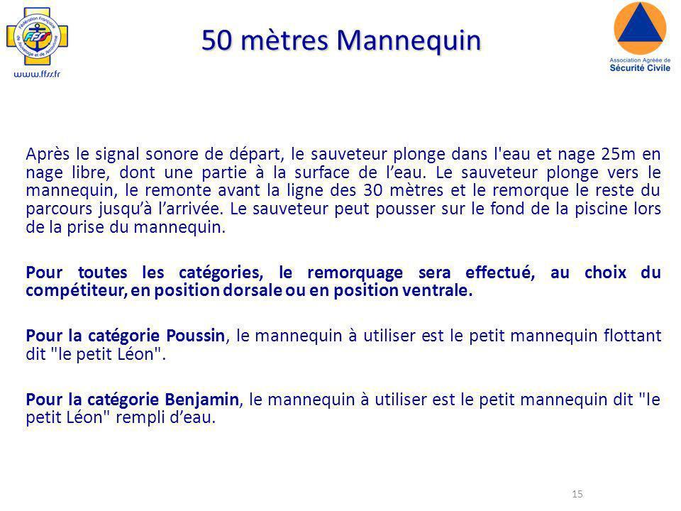 50 mètres Mannequin