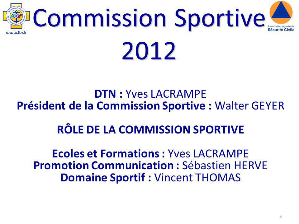 Commission Sportive 2012