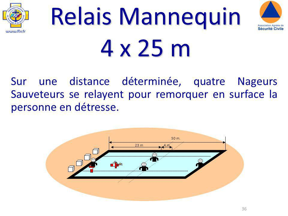 Relais Mannequin 4 x 25 m. Sur une distance déterminée, quatre Nageurs Sauveteurs se relayent pour remorquer en surface la personne en détresse.