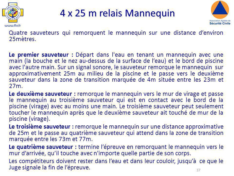 4 x 25 m relais Mannequin Quatre sauveteurs qui remorquent le mannequin sur une distance d'environ 25mètres.