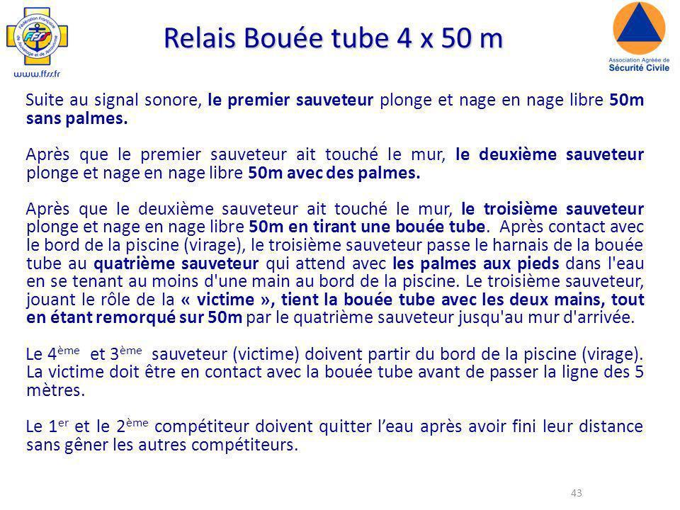 Relais Bouée tube 4 x 50 m Suite au signal sonore, le premier sauveteur plonge et nage en nage libre 50m sans palmes.