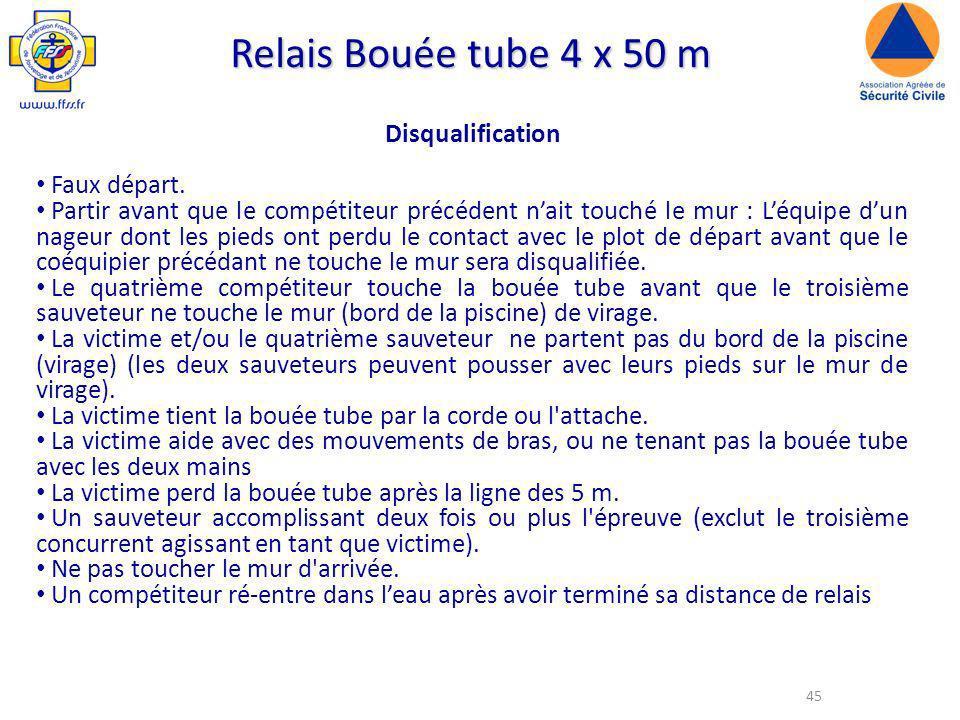 Relais Bouée tube 4 x 50 m Disqualification Faux départ.