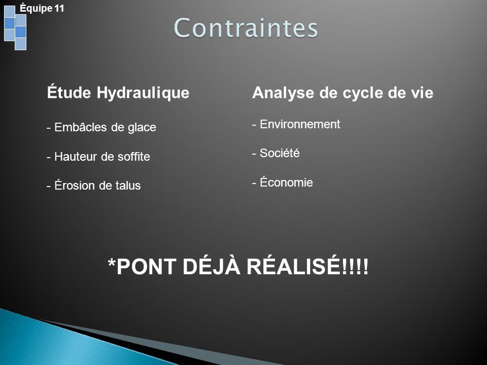 Contraintes *PONT DÉJÀ RÉALISÉ!!!! Étude Hydraulique