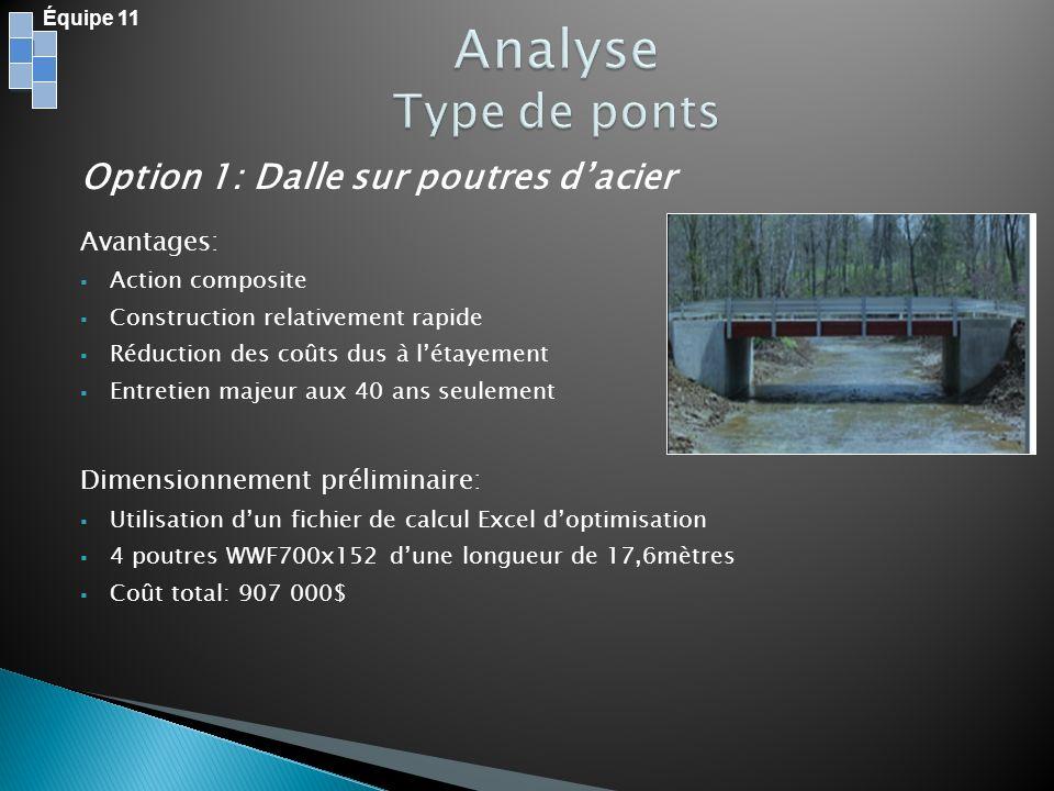 Analyse Type de ponts Option 1: Dalle sur poutres d'acier Avantages: