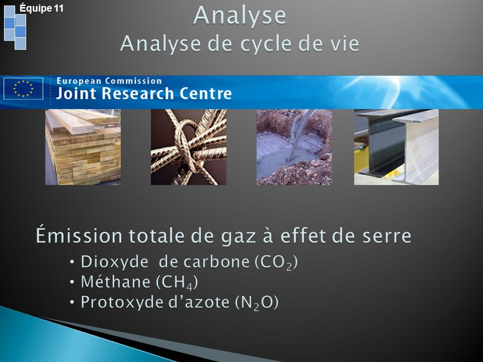 Analyse Analyse de cycle de vie