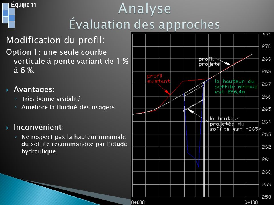 Analyse Évaluation des approches