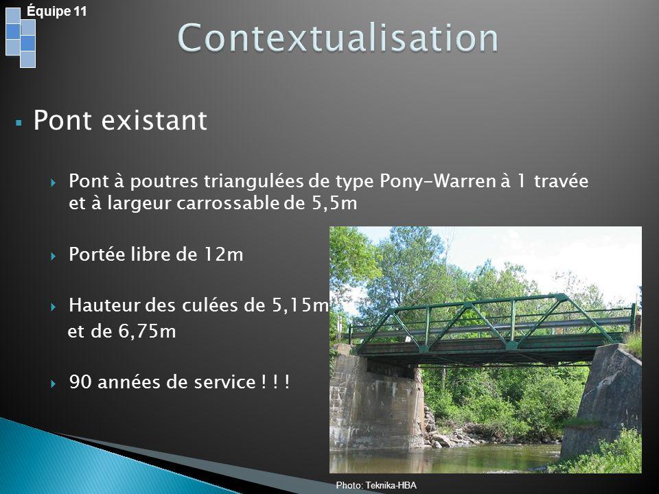 Contextualisation Pont existant