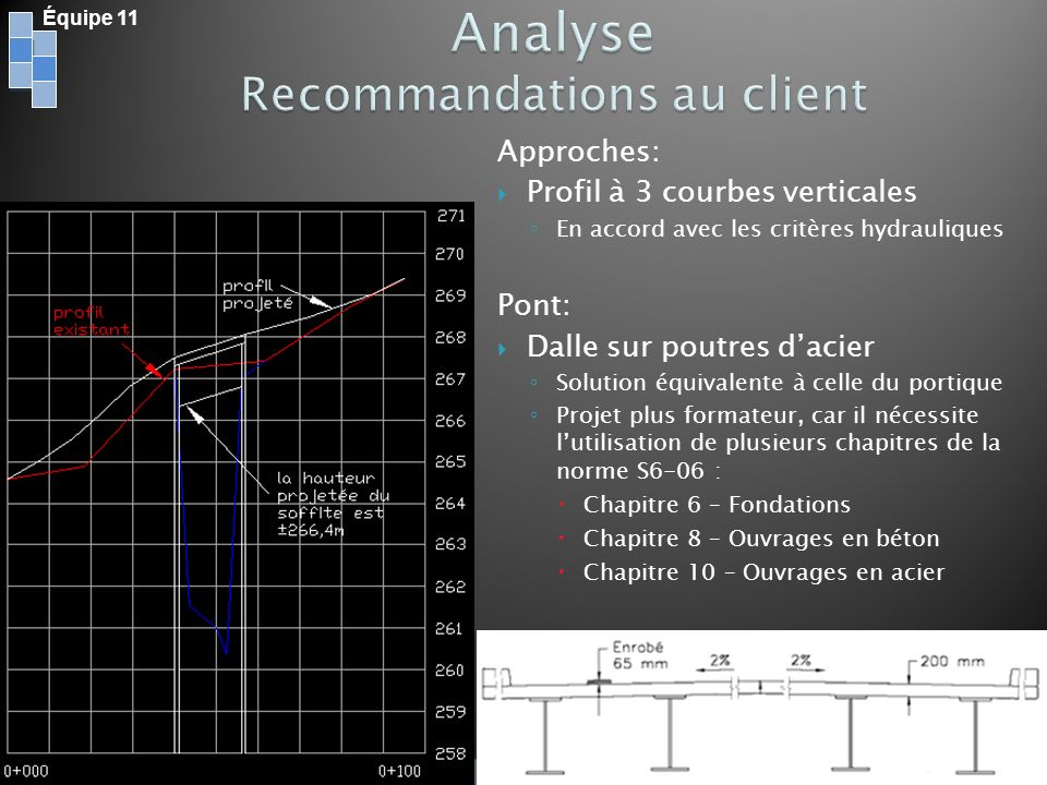 Analyse Recommandations au client