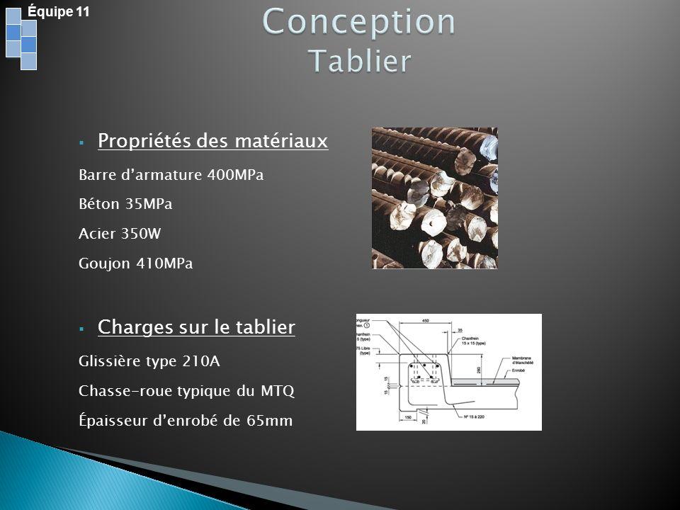 Conception Tablier Propriétés des matériaux Charges sur le tablier