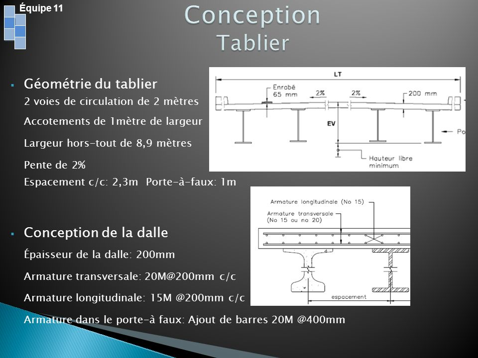Conception Tablier Géométrie du tablier Conception de la dalle