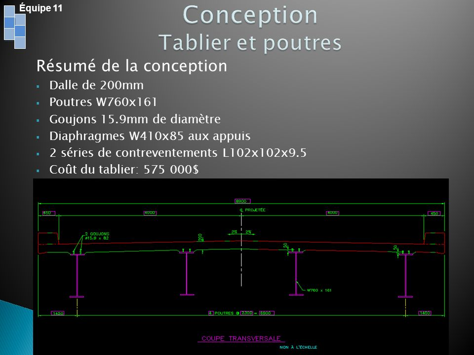 Conception Tablier et poutres