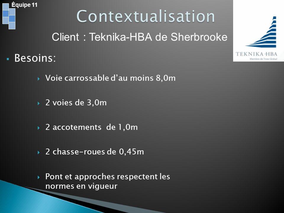 Contextualisation Client : Teknika-HBA de Sherbrooke Besoins: