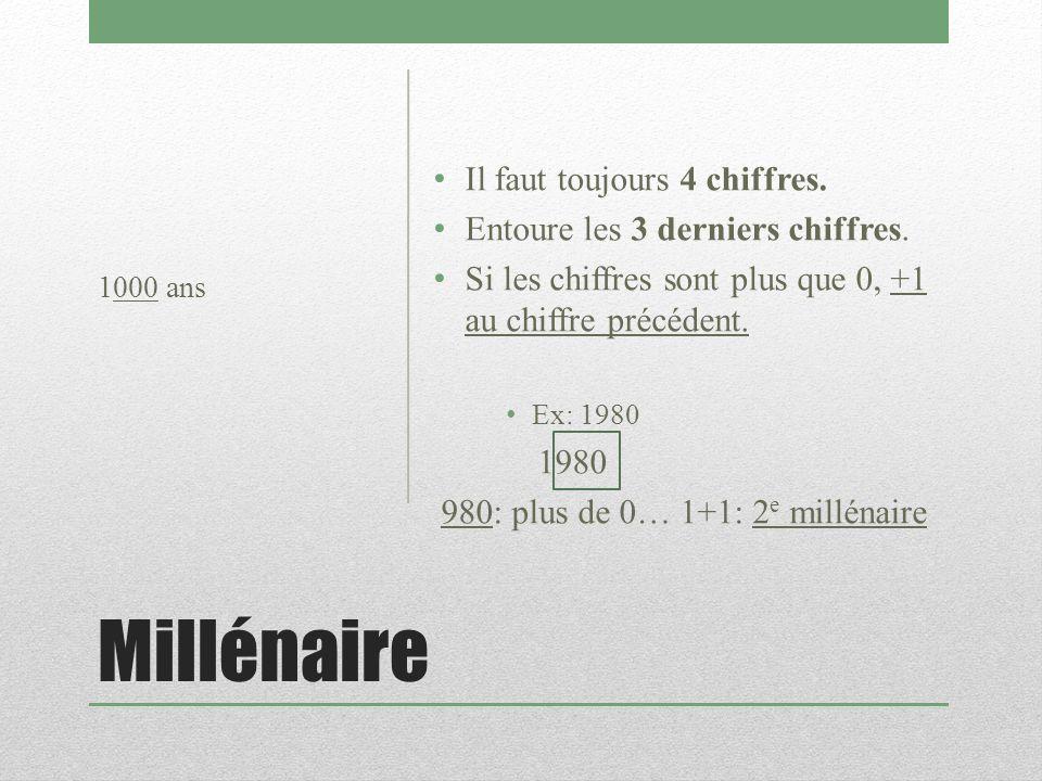 980: plus de 0… 1+1: 2e millénaire