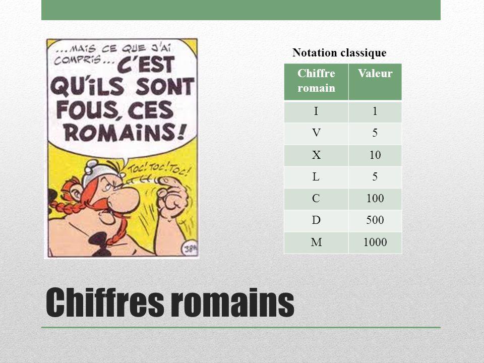 Chiffres romains Notation classique Chiffre romain Valeur I 1 V 5 X 10