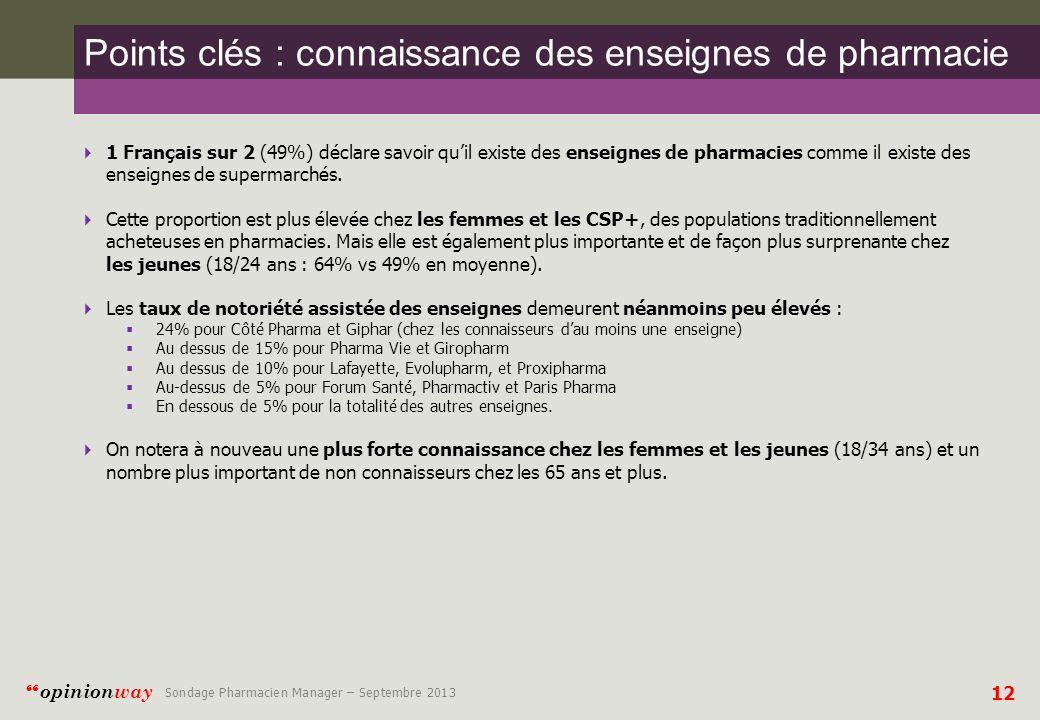 Points clés : connaissance des enseignes de pharmacie