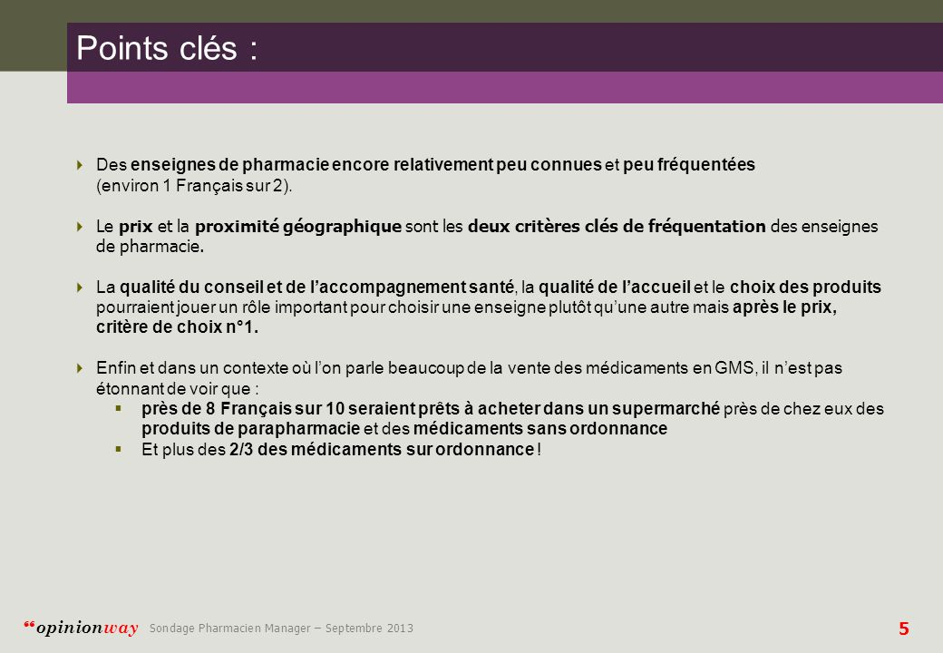 Points clés : Des enseignes de pharmacie encore relativement peu connues et peu fréquentées (environ 1 Français sur 2).