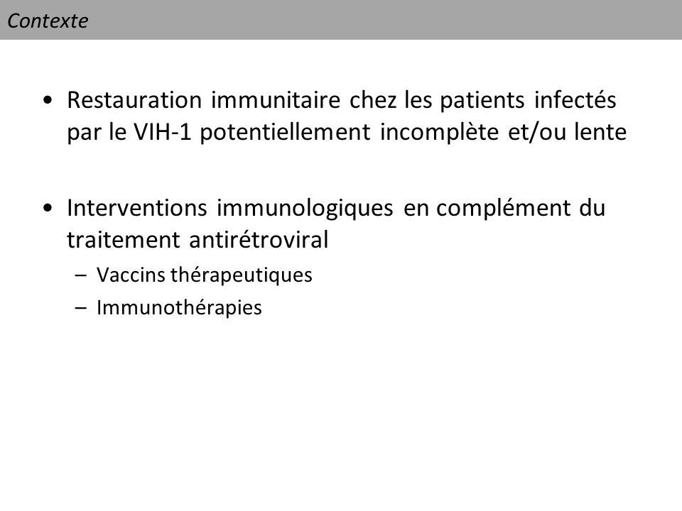 Contexte Restauration immunitaire chez les patients infectés par le VIH-1 potentiellement incomplète et/ou lente.