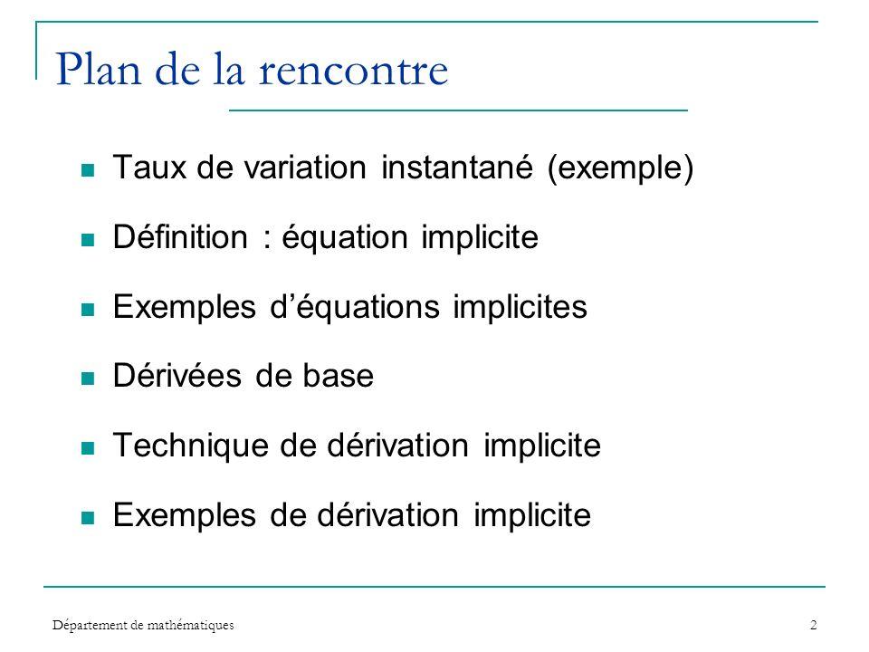 Plan de la rencontre Taux de variation instantané (exemple)