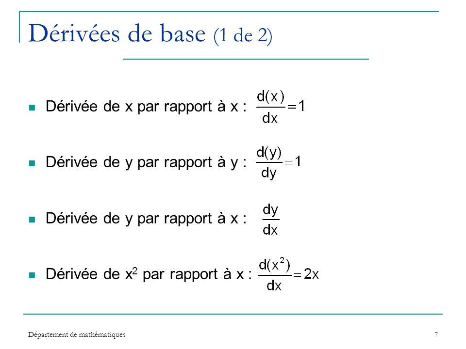 Dérivées de base (1 de 2) Dérivée de x par rapport à x :