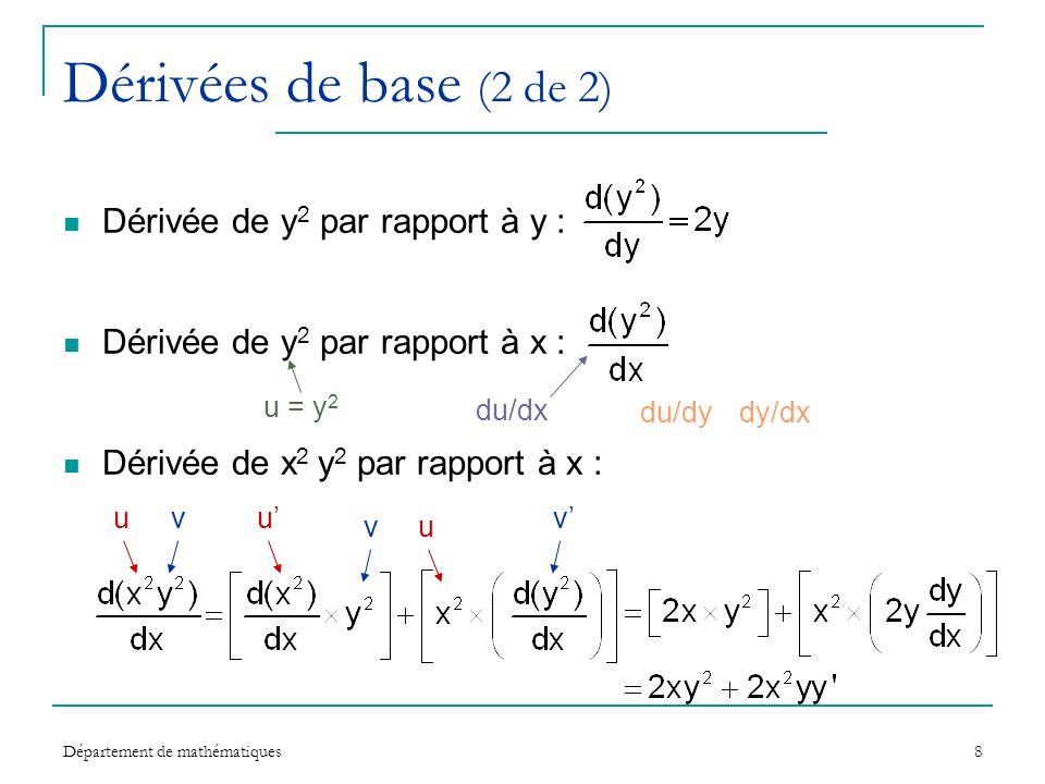 Dérivées de base (2 de 2) Dérivée de y2 par rapport à y :