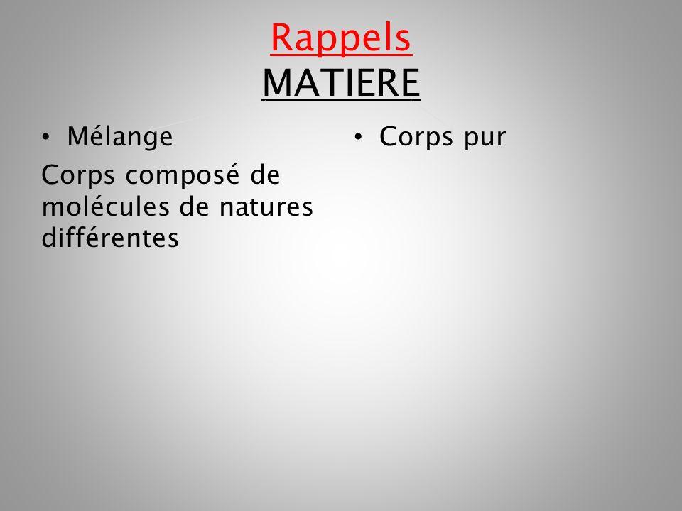 Rappels MATIERE Mélange