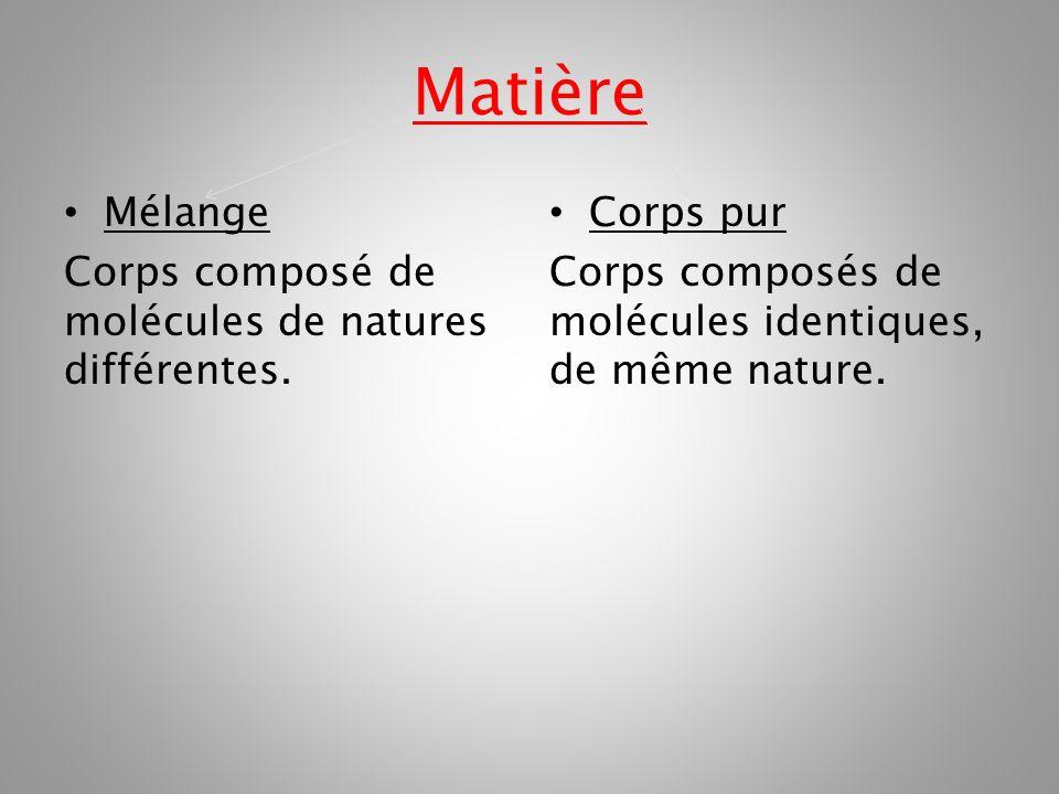 Matière Mélange Corps composé de molécules de natures différentes.