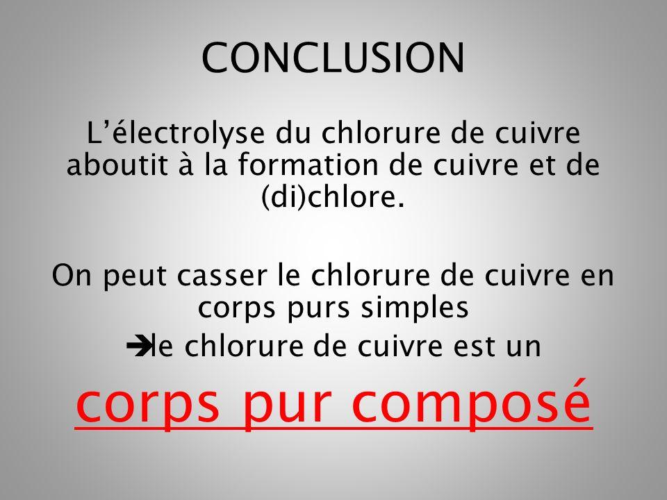 corps pur composé CONCLUSION