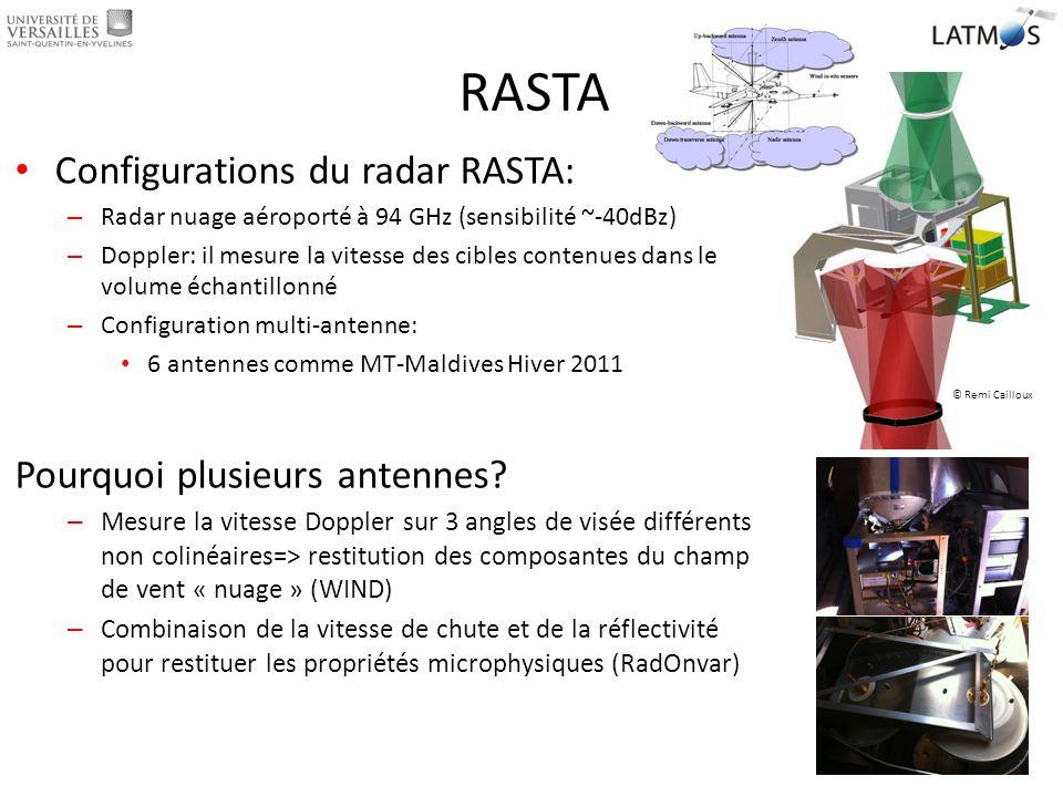 RASTA Configurations du radar RASTA: Pourquoi plusieurs antennes