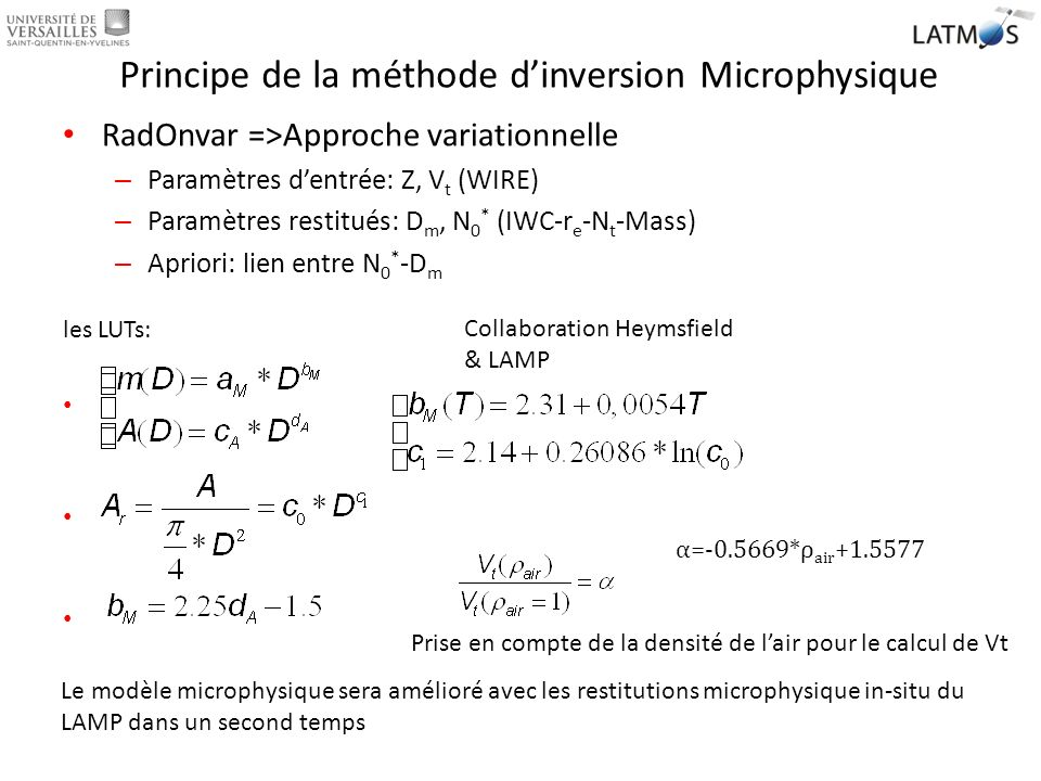 Principe de la méthode d'inversion Microphysique