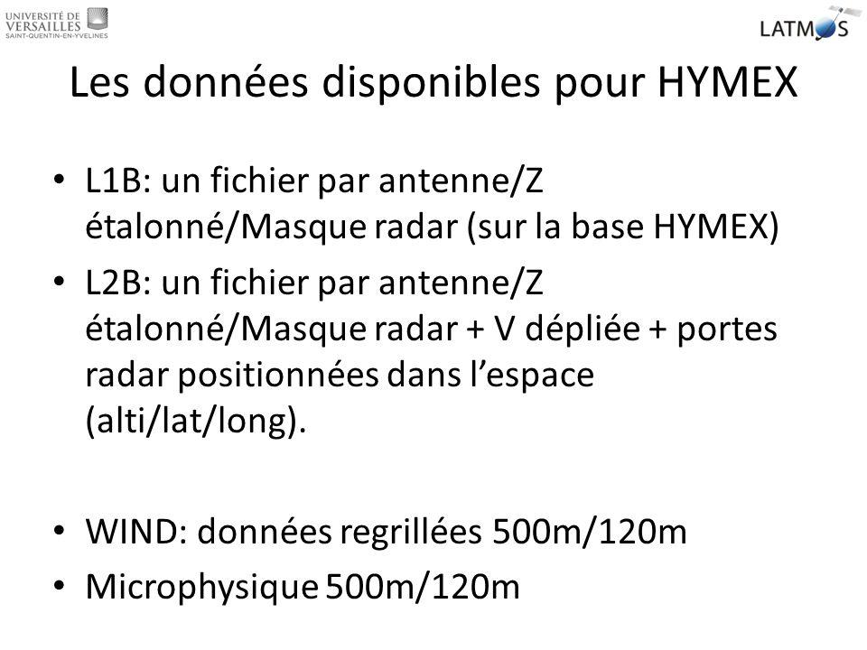 Les données disponibles pour HYMEX