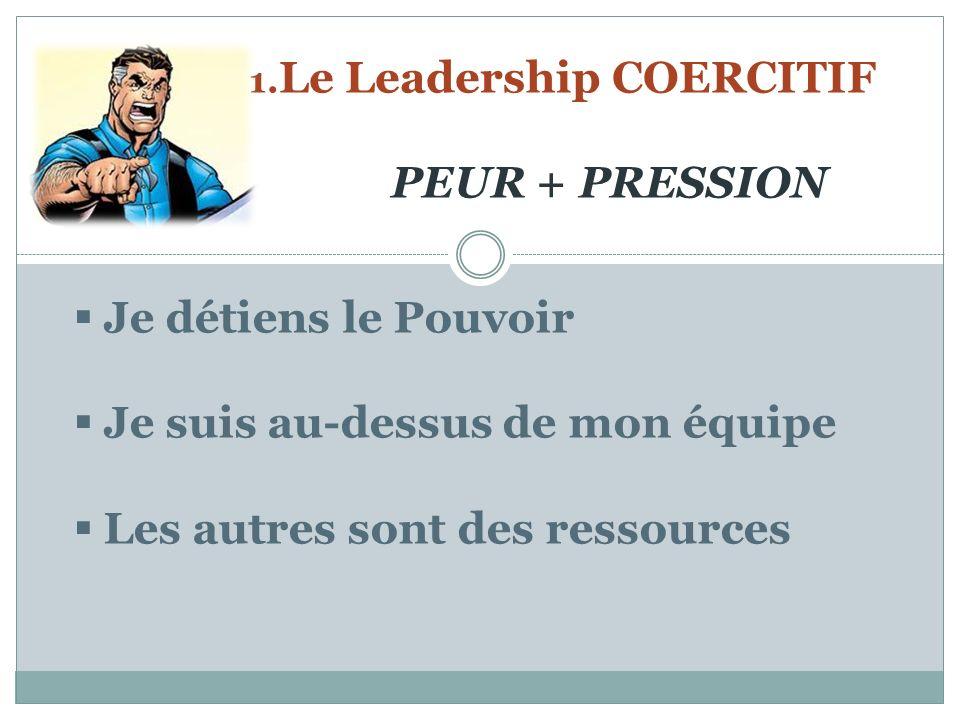 1.Le Leadership COERCITIF PEUR + PRESSION