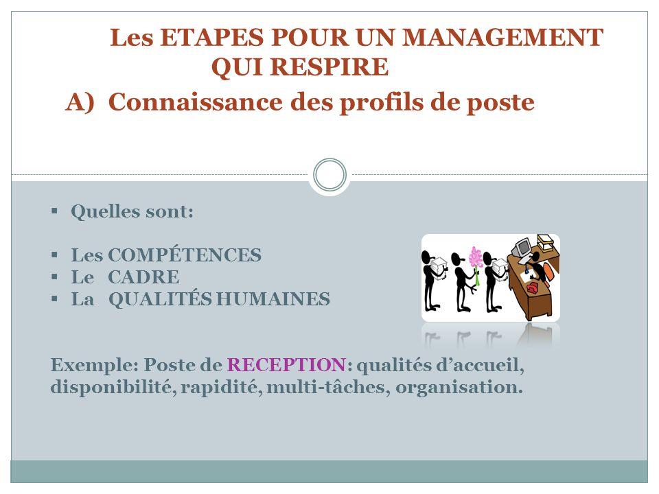 Les ETAPES POUR UN MANAGEMENT QUI RESPIRE A) Connaissance des profils de poste