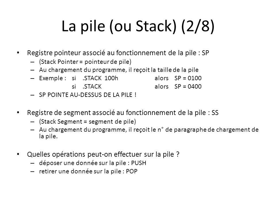 La pile (ou Stack) (2/8) Registre pointeur associé au fonctionnement de la pile : SP. (Stack Pointer = pointeur de pile)