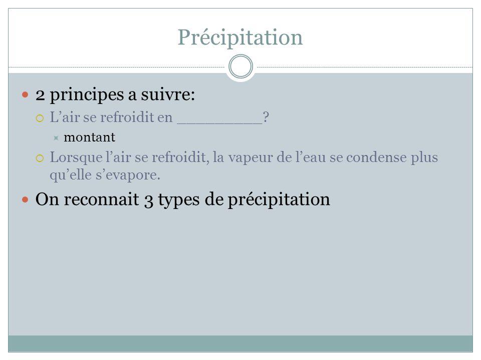 Précipitation 2 principes a suivre: