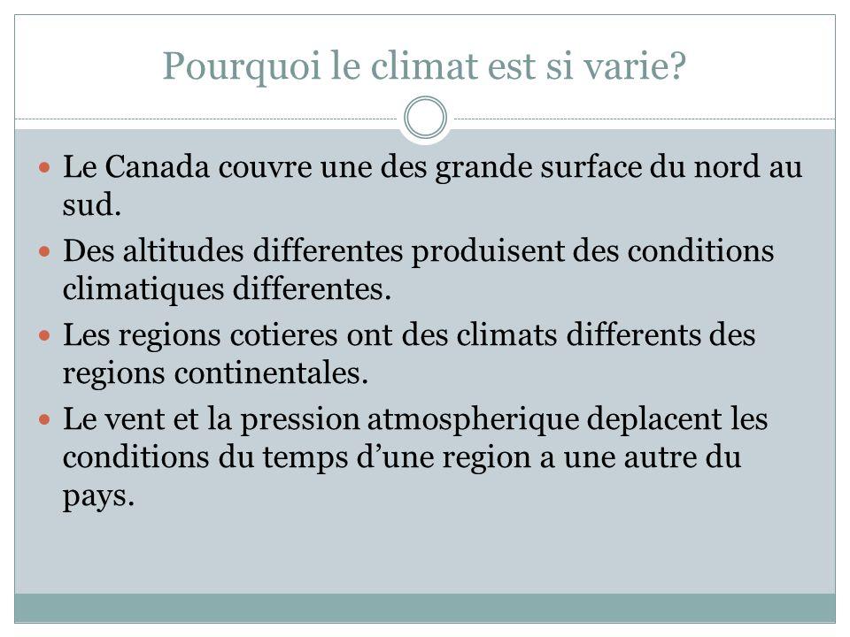 Pourquoi le climat est si varie
