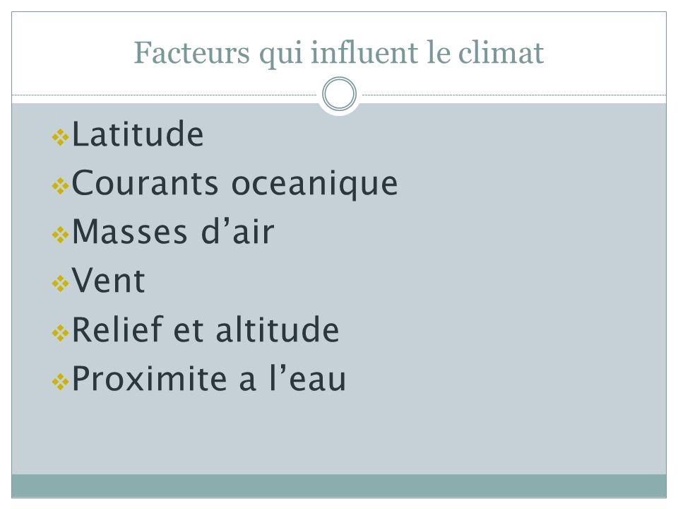 Facteurs qui influent le climat
