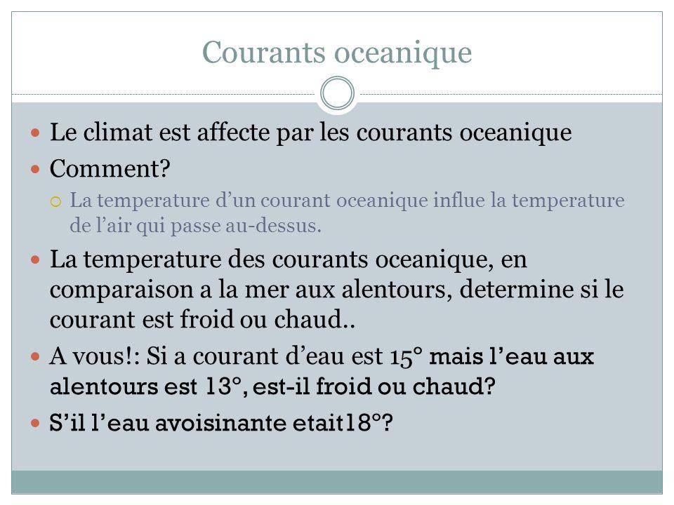 Courants oceanique Le climat est affecte par les courants oceanique