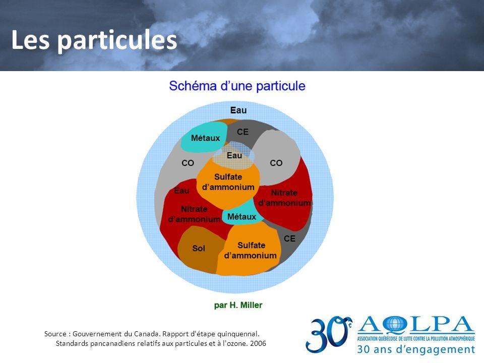 Les particules Source : Gouvernement du Canada. Rapport d étape quinquennal.